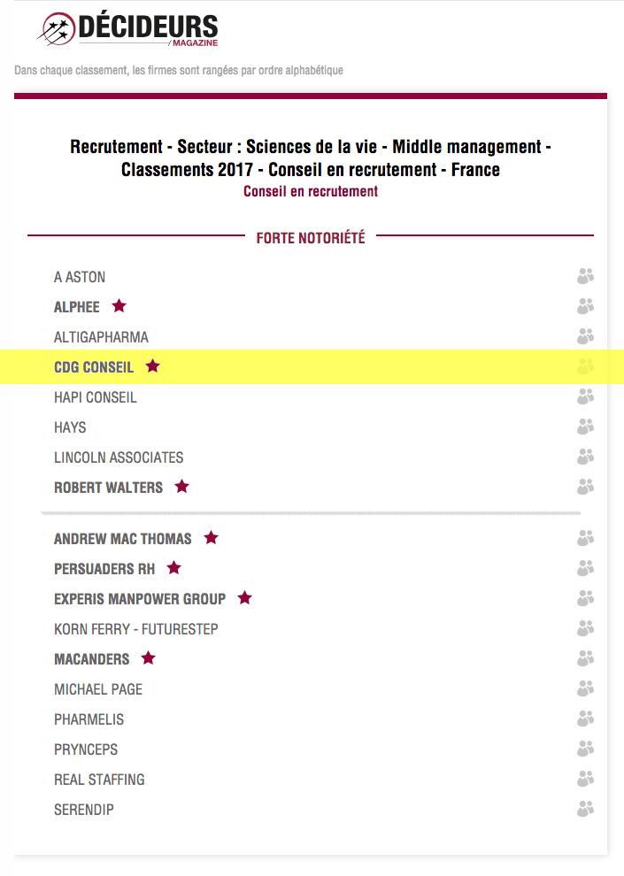 Cdg conseil class dans les meilleurs cabinets de recrutement france - Cabinet de recrutement france ...